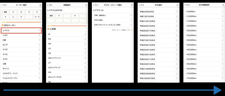 カーセンサー_手順4
