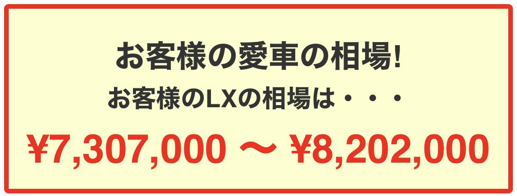 レクサスLX相場